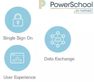 Alert Solutions Awarded All Three PowerSchool Integration Badges